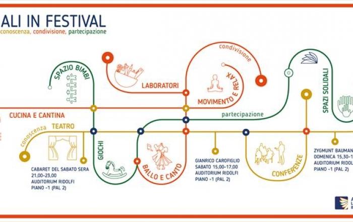 Icaro mette le ALI…. in Festival